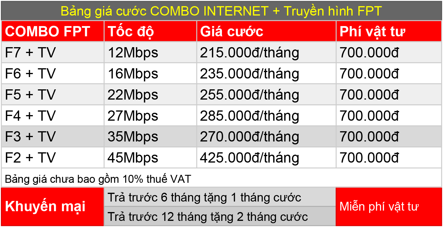 combo-truyen-hinh-fpt-nghe-an